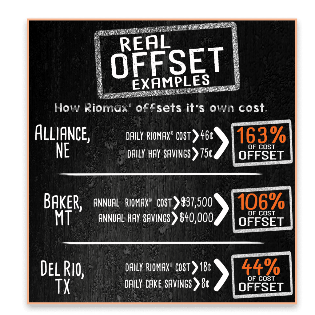 offset cost graphic